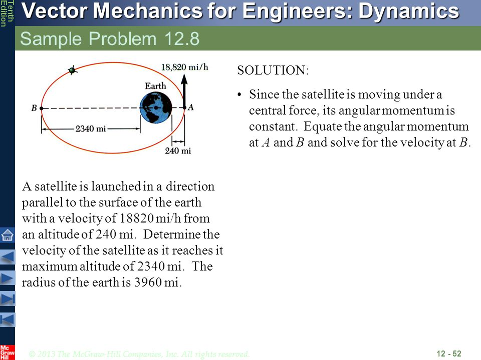 Sample Problem 12.8 SOLUTION:
