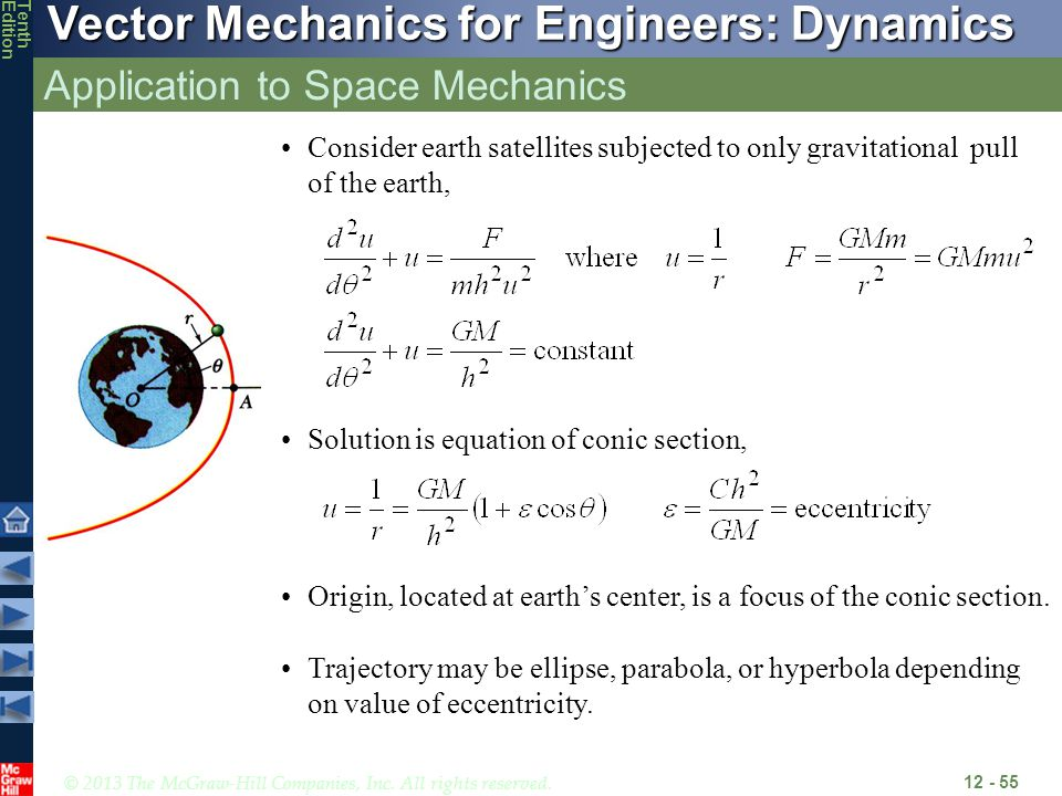 Application to Space Mechanics