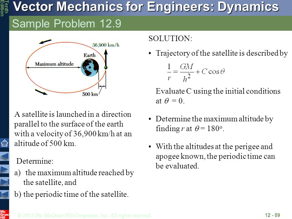 Sample Problem 12.9 SOLUTION: