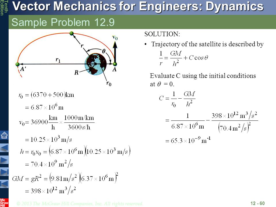 Sample Problem 12.9 SOLUTION: