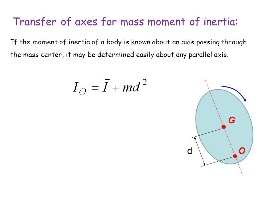 Transfer of axes for mass moment of inertia: