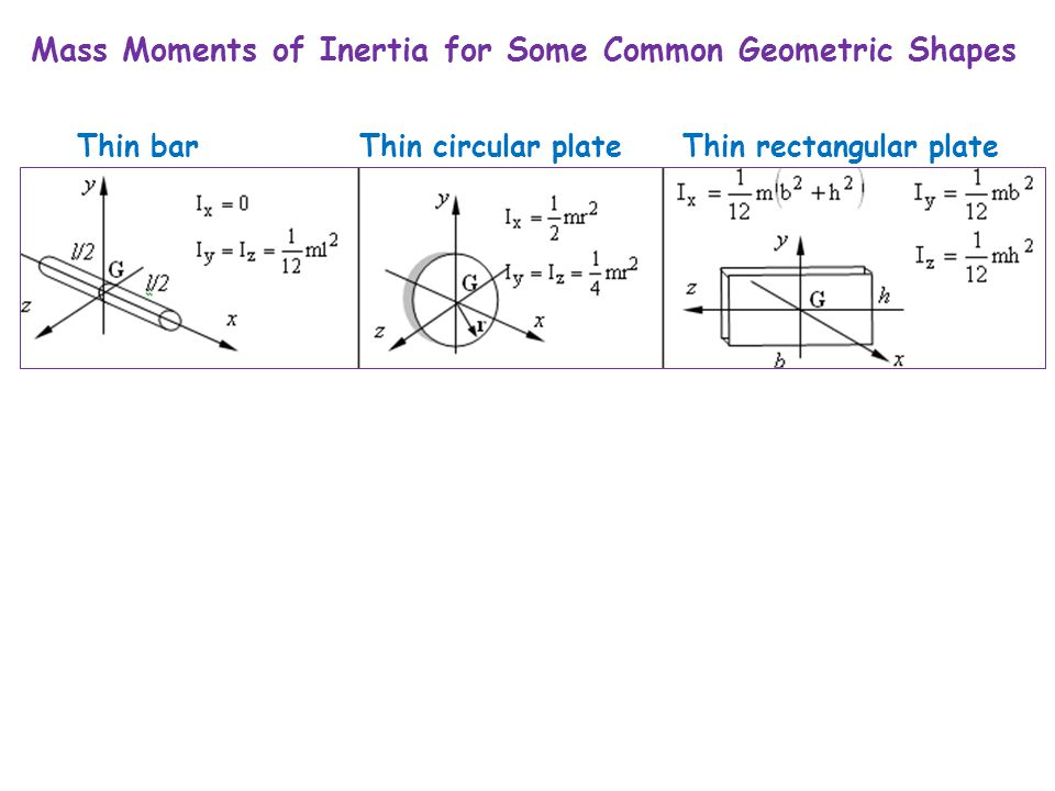 Mass Moments of Inertia for Some Common Geometric Shapes
