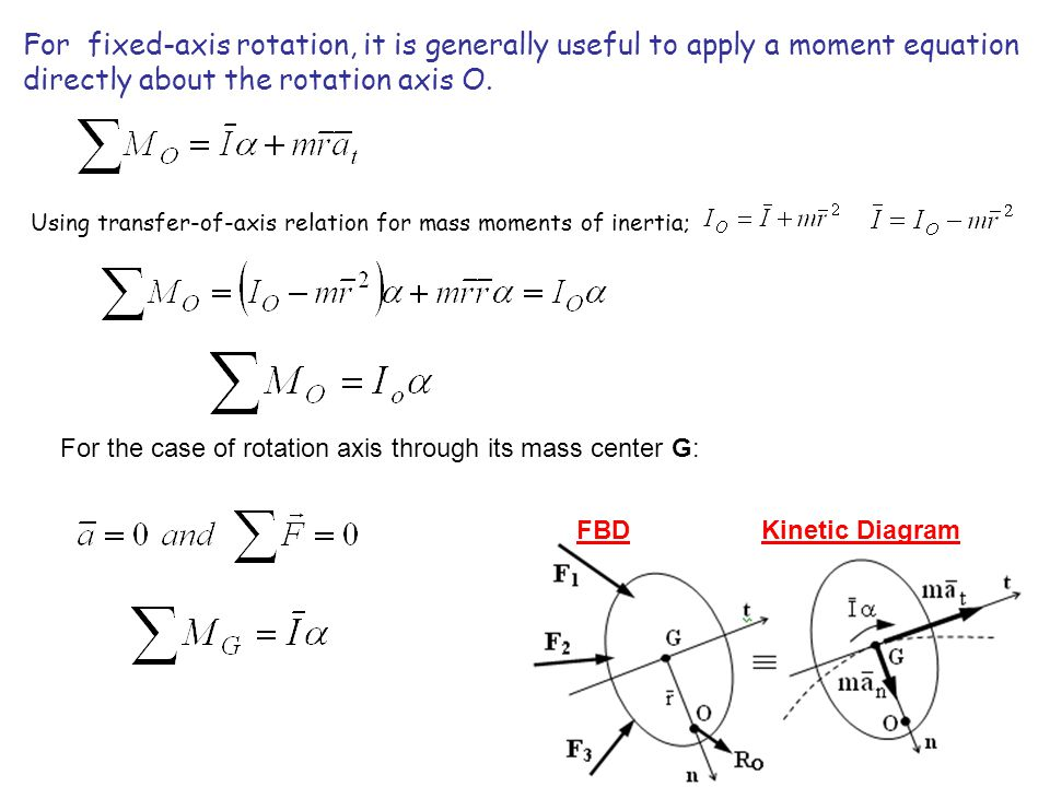 For fixed-axis rotation, it is generally useful to apply a moment equation directly about the rotation axis O.