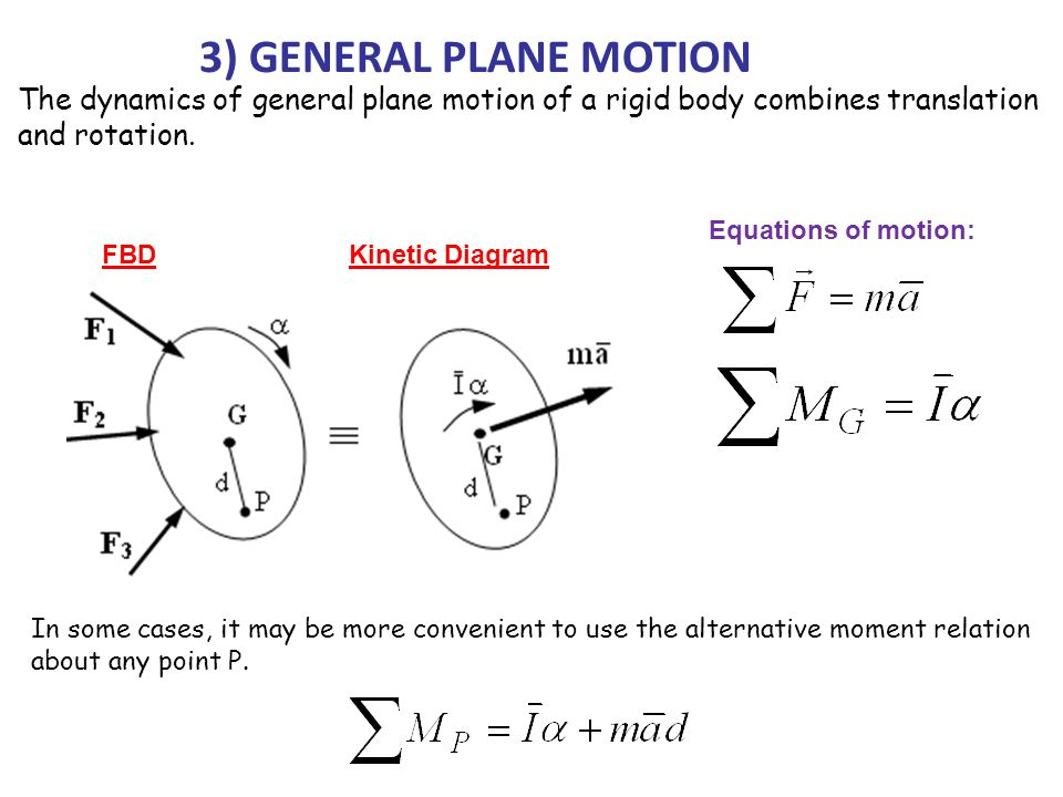 3) GENERAL PLANE MOTION The dynamics of general plane motion of a rigid body combines translation and rotation.