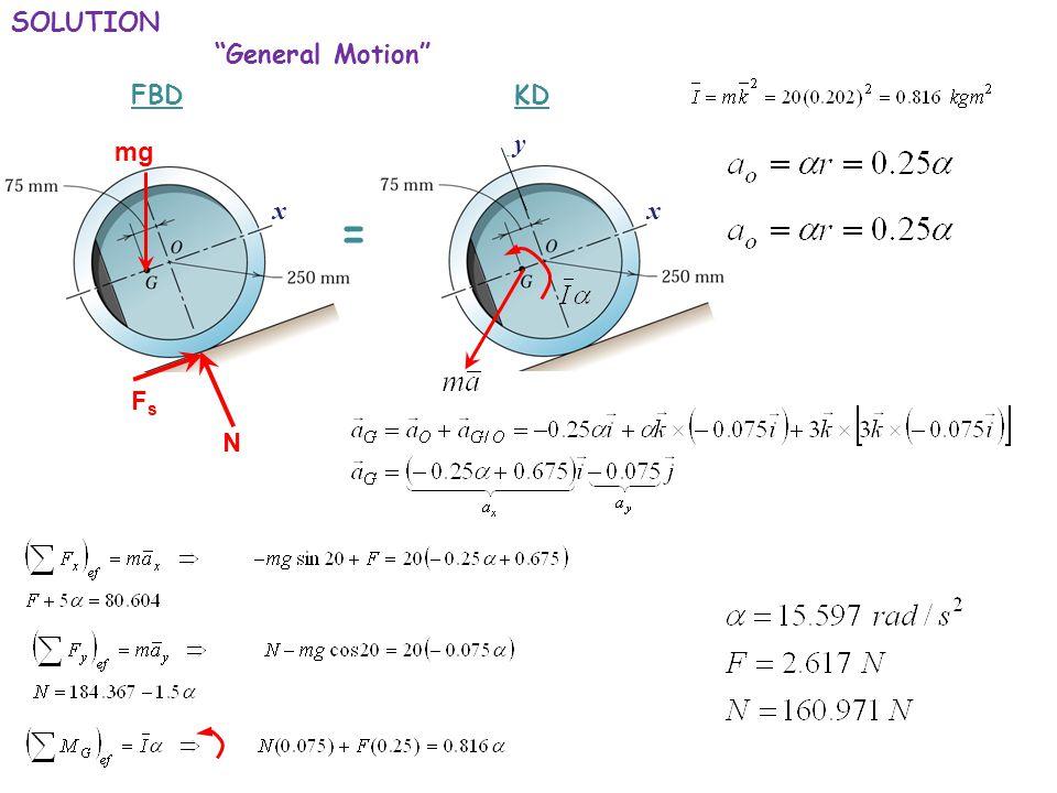 SOLUTION General Motion FBD KD y mg = x x Fs N
