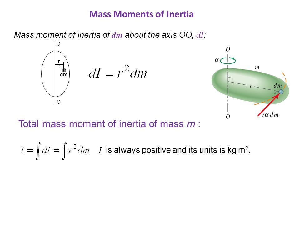 Mass Moments of Inertia