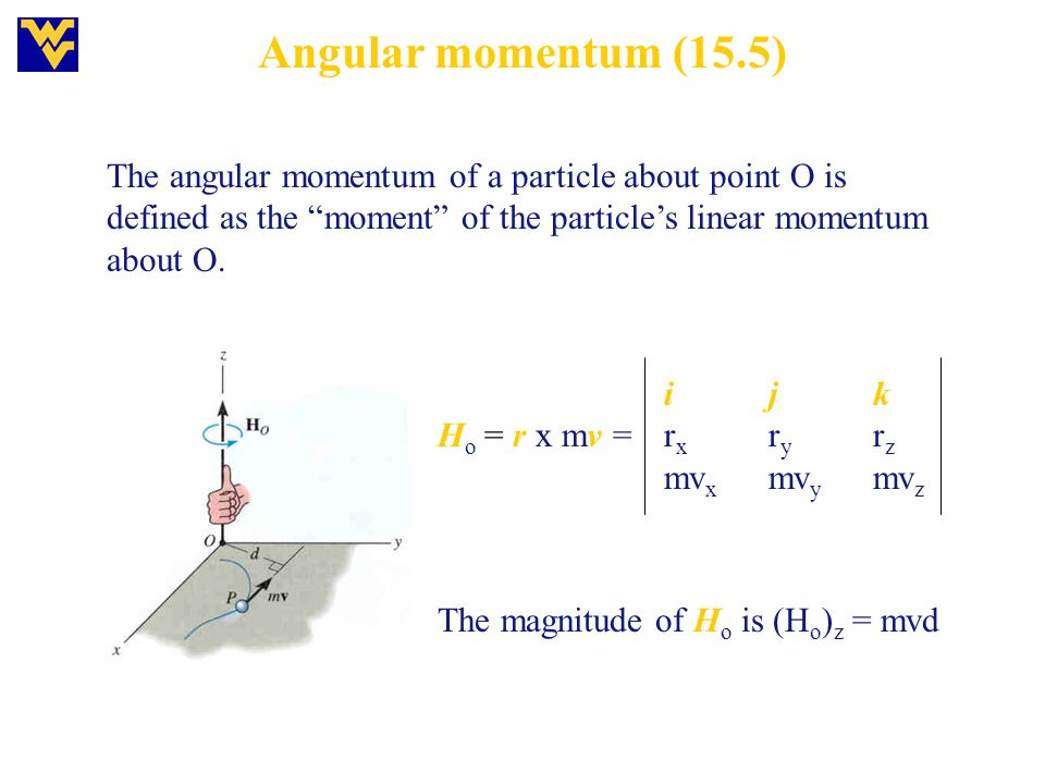 Angular momentum (15.5) The angular momentum of a particle about point O is defined as the moment of the particle's linear momentum about O.