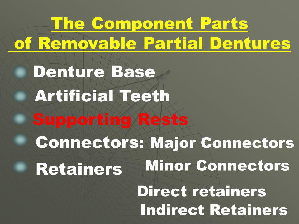 The Component Parts of Removable Partial Dentures