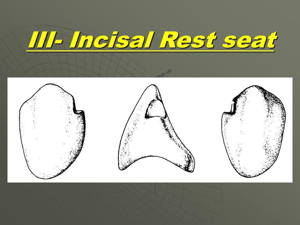 III- Incisal Rest seat 2mm 1.5mm