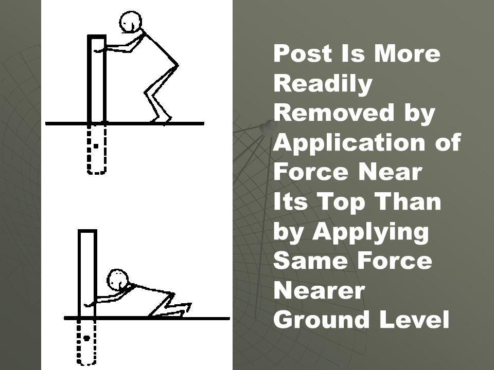 Post Is More Readily Removed by Application of Force Near Its Top Than by Applying Same Force Nearer Ground Level