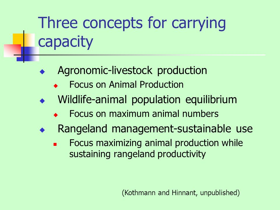 Three concepts for carrying capacity