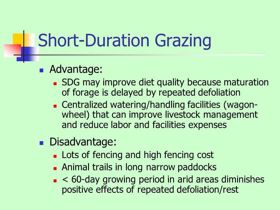 Short-Duration Grazing