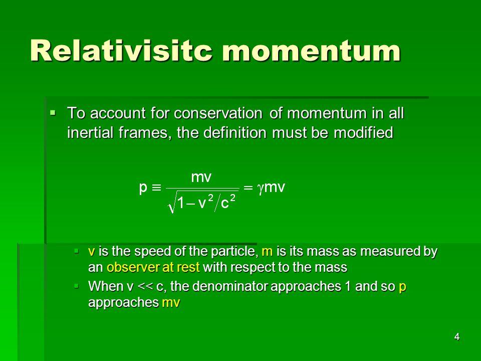 Relativisitc momentum