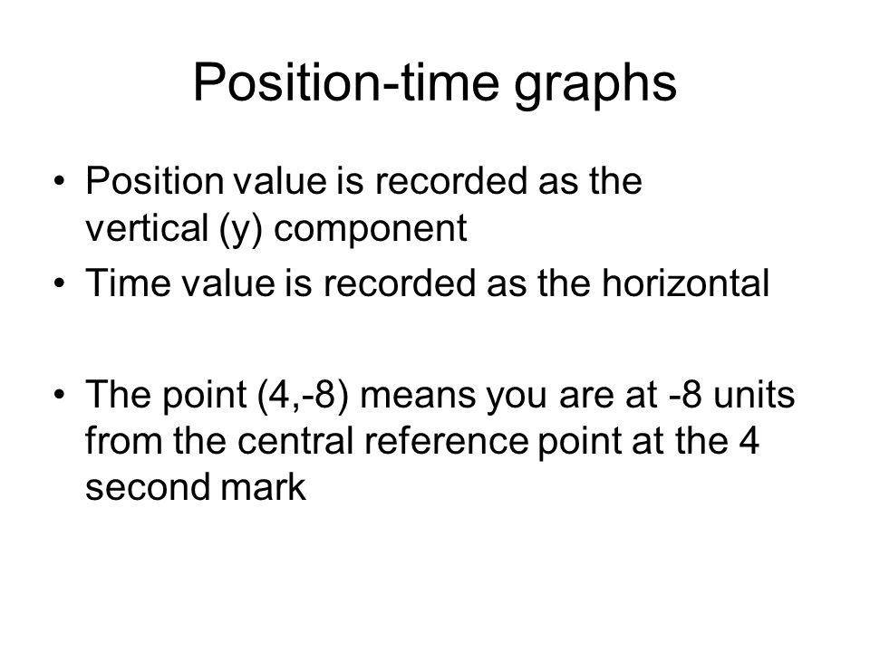 Position-time graphs Position value is recorded as the vertical (y) component. Time value is recorded as the horizontal.