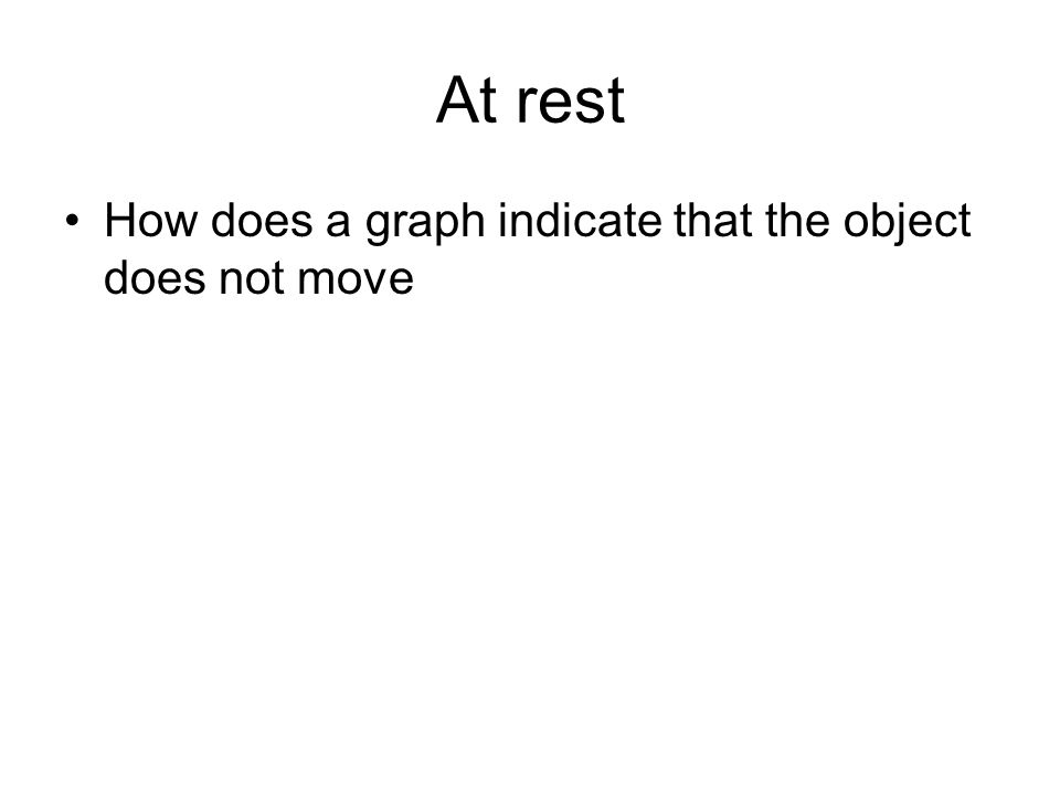 At rest How does a graph indicate that the object does not move