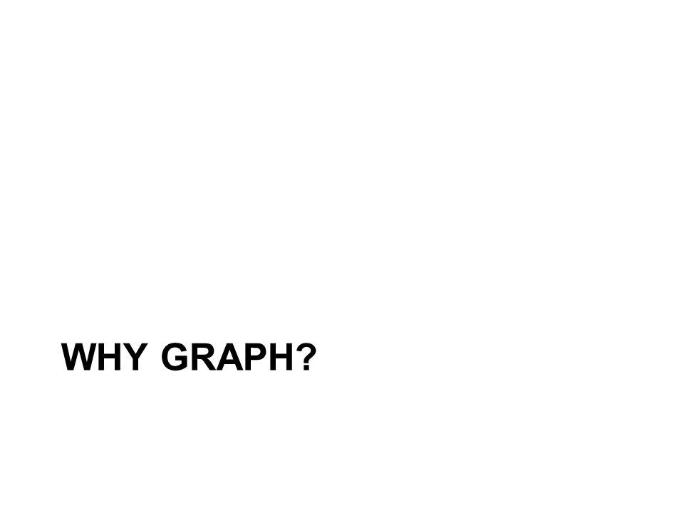 WHY GRAPH