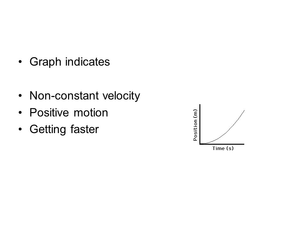 Graph indicates Non-constant velocity Positive motion Getting faster