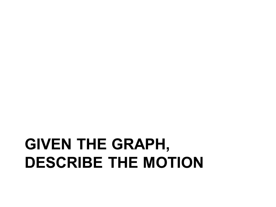 GIVEN THE GRAPH, DESCRIBE THE MOTION