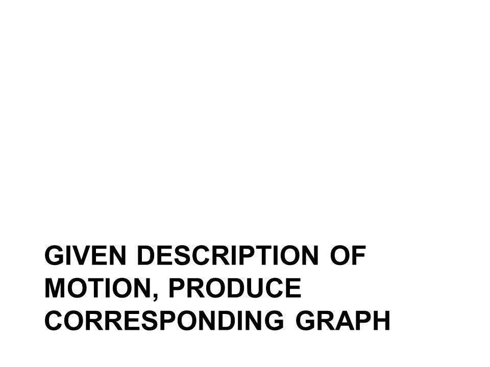 GIVEN DESCRIPTION OF MOTION, PRODUCE CORRESPONDING GRAPH