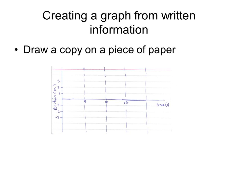 Creating a graph from written information