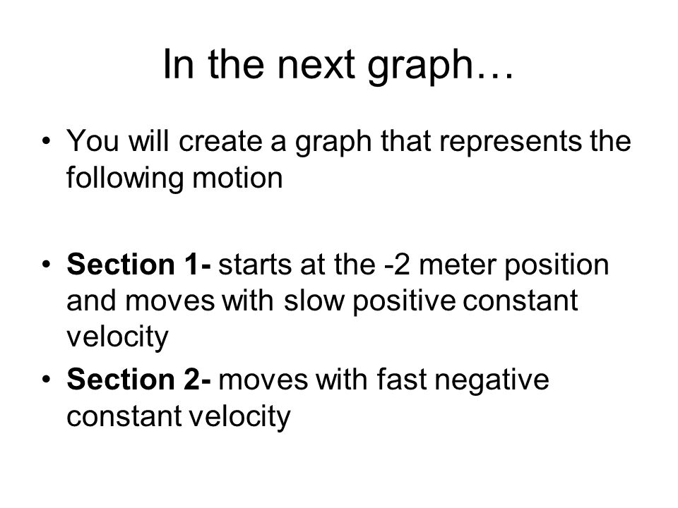 In the next graph… You will create a graph that represents the following motion.