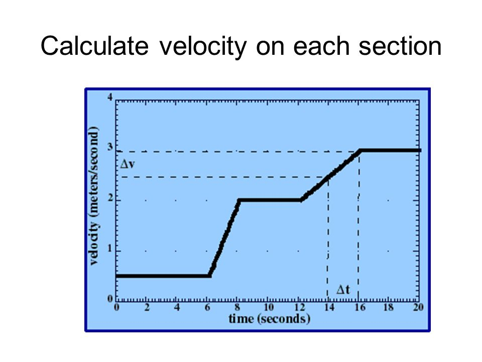 Calculate velocity on each section