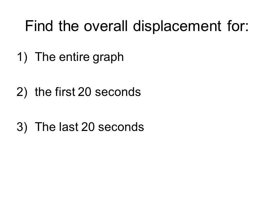 Find the overall displacement for: