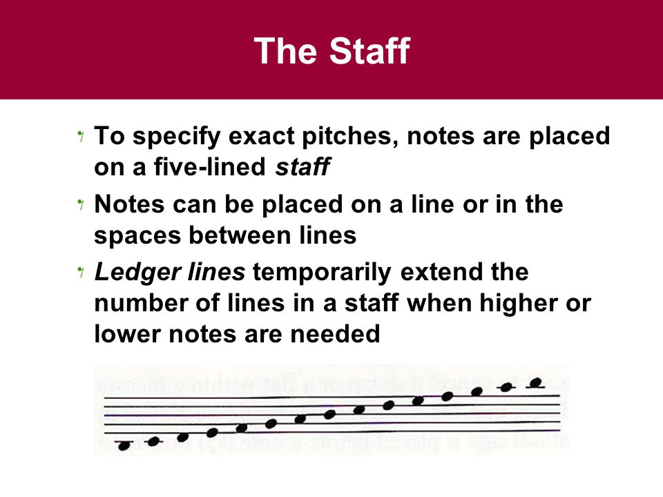 The Staff To specify exact pitches, notes are placed on a five-lined staff. Notes can be placed on a line or in the spaces between lines.