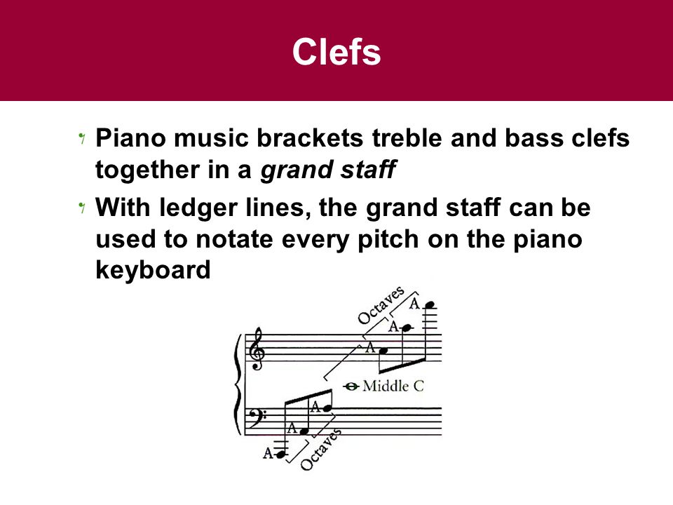Clefs Piano music brackets treble and bass clefs together in a grand staff.