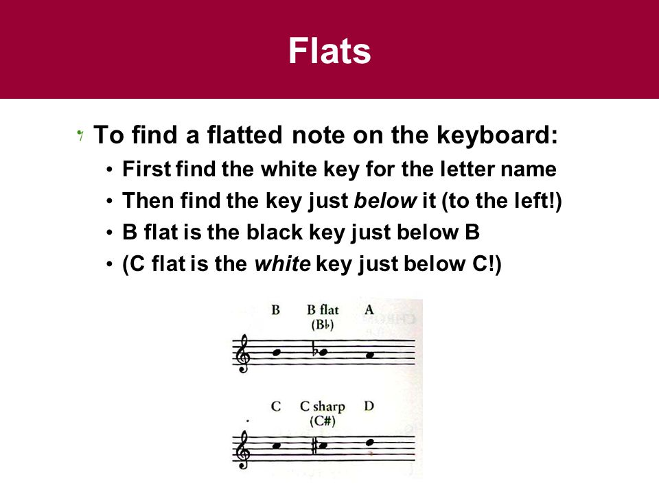 Flats To find a flatted note on the keyboard: