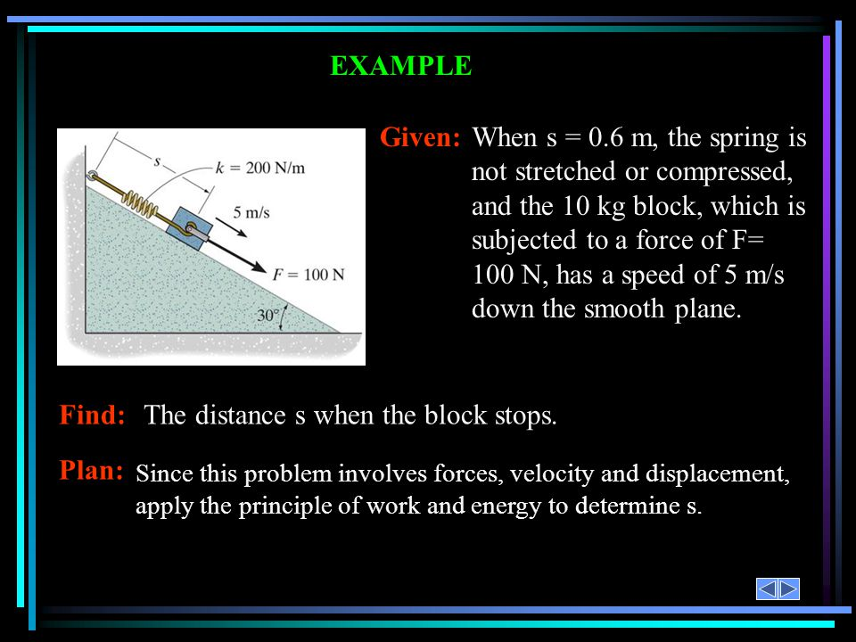 Find: The distance s when the block stops. Plan:
