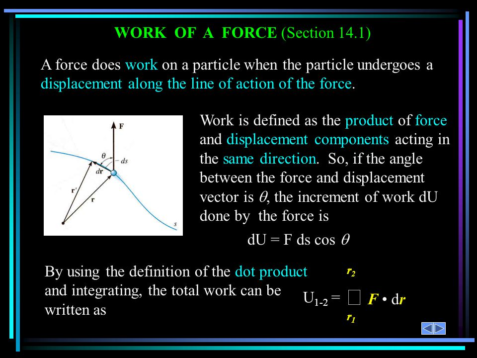 WORK OF A FORCE (Section 14.1)