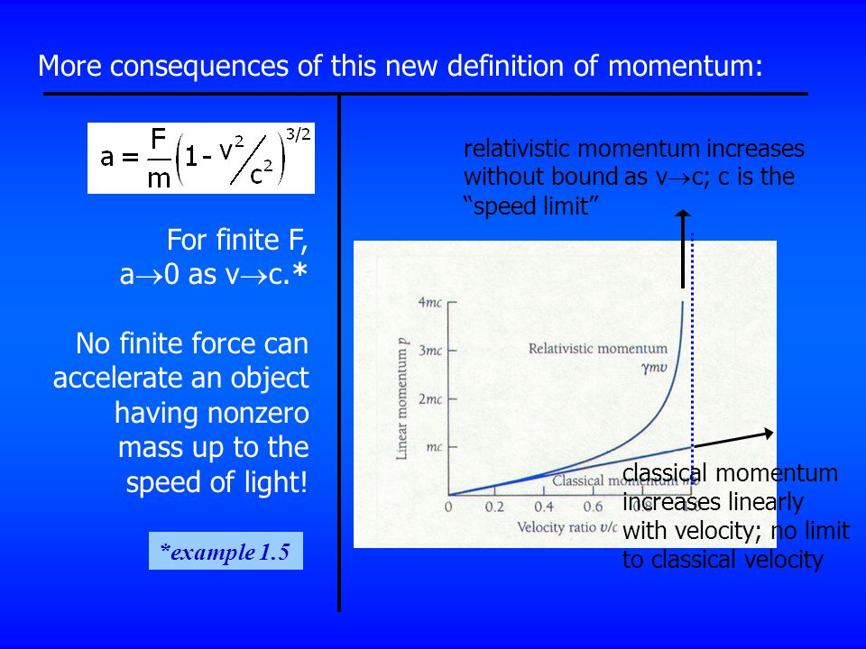 More consequences of this new definition of momentum: