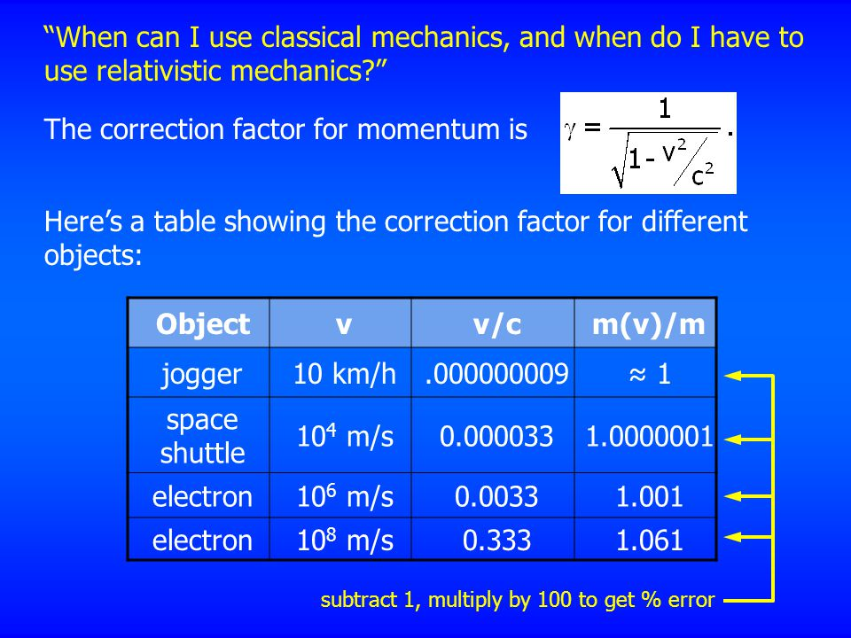 The correction factor for momentum is