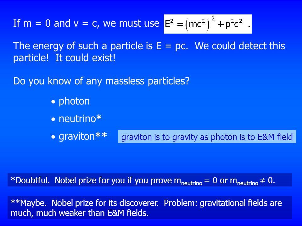 graviton is to gravity as photon is to E&M field