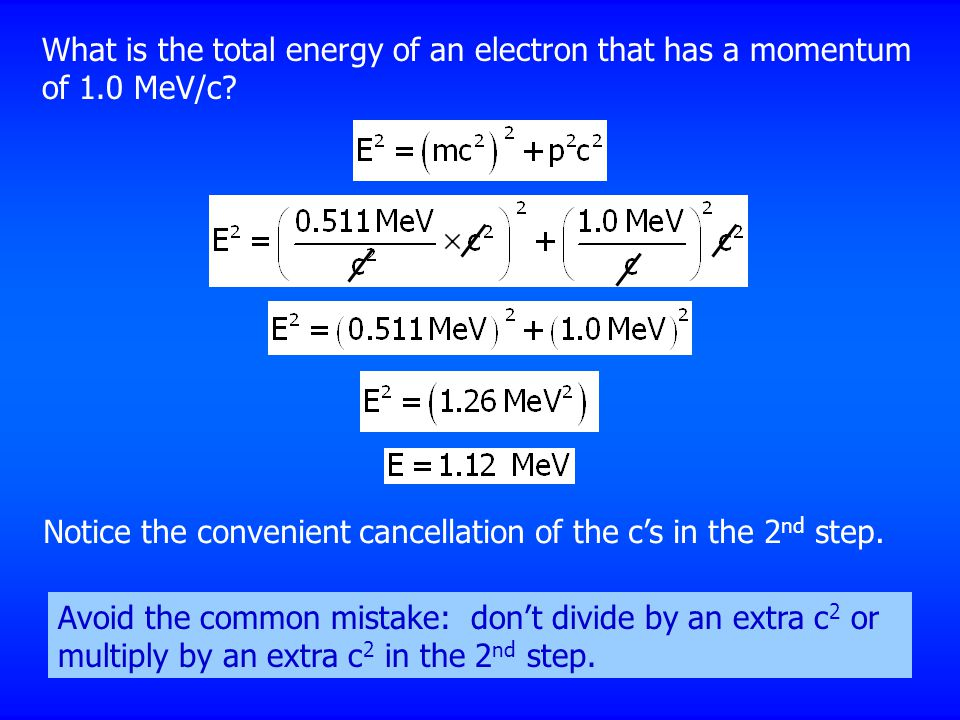 What is the total energy of an electron that has a momentum of 1