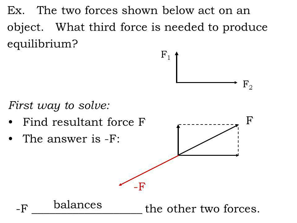 Ex. The two forces shown below act on an