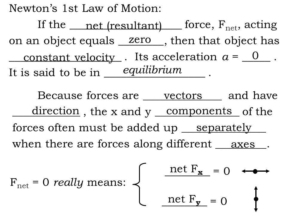 Newton's 1st Law of Motion: