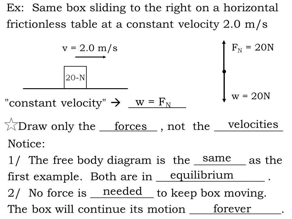 Ex: Same box sliding to the right on a horizontal