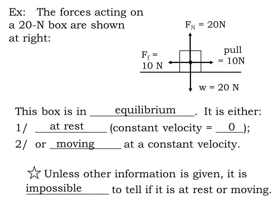 Ex: The forces acting on a 20-N box are shown at right: