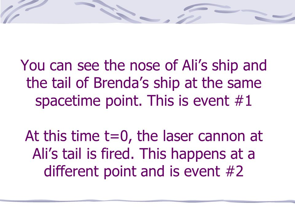 You can see the nose of Ali's ship and the tail of Brenda's ship at the same spacetime point.