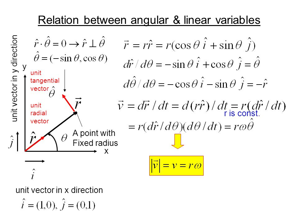 Relation between angular & linear variables
