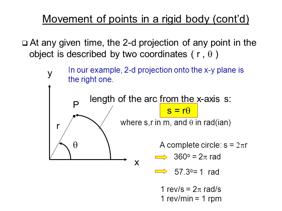 Movement of points in a rigid body (cont'd)