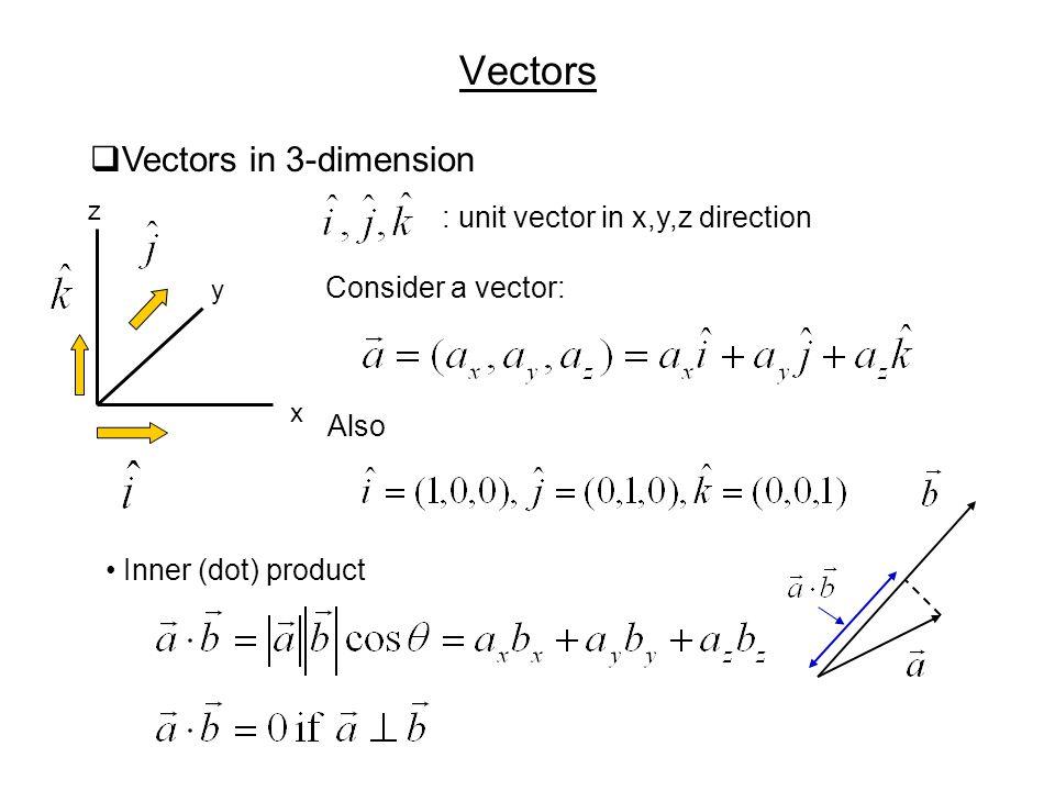 Vectors Vectors in 3-dimension : unit vector in x,y,z direction