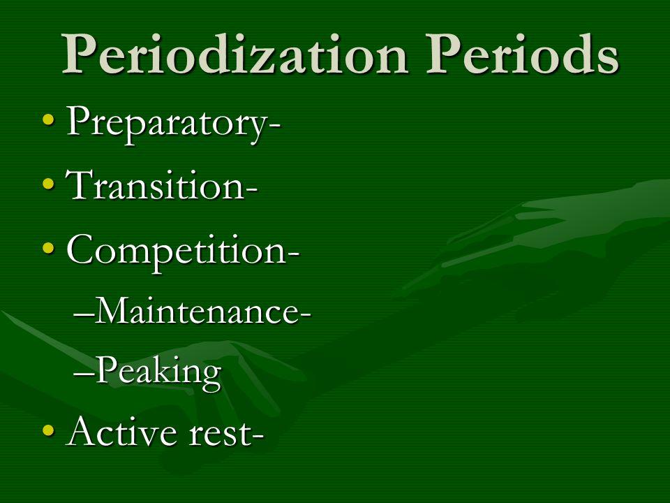 Periodization Periods