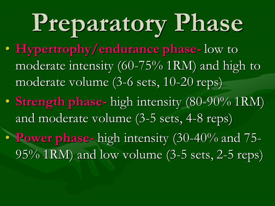 Preparatory Phase Hypertrophy/endurance phase- low to moderate intensity (60-75% 1RM) and high to moderate volume (3-6 sets, 10-20 reps)