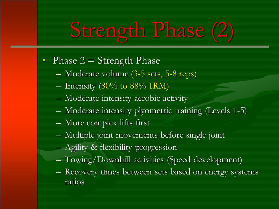 Strength Phase (2) Phase 2 = Strength Phase