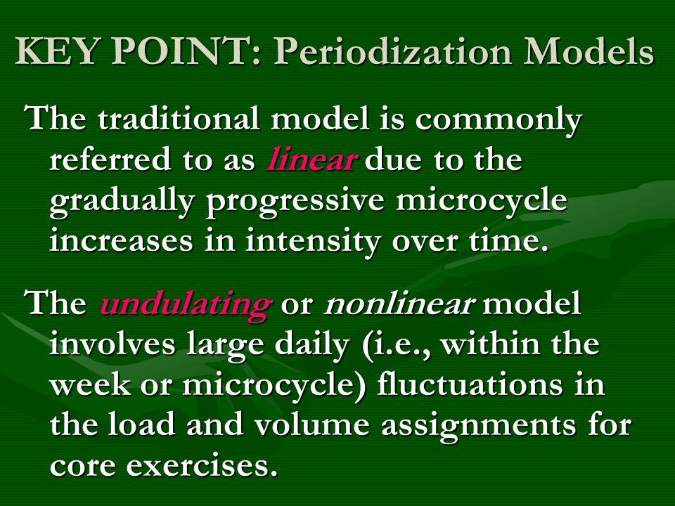 KEY POINT: Periodization Models