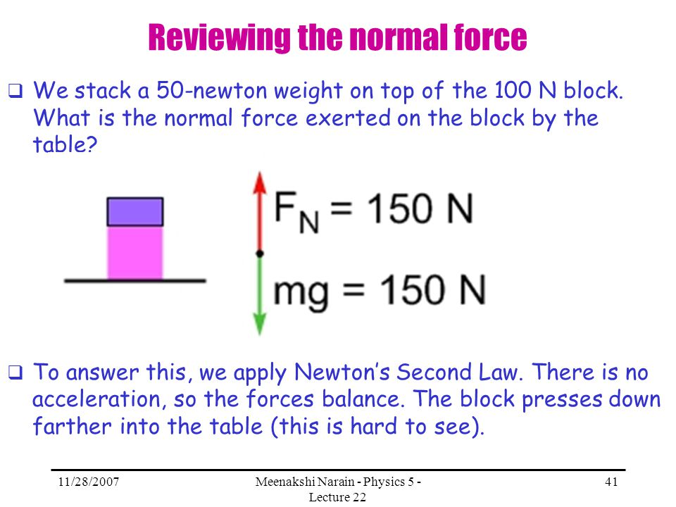 Reviewing the normal force