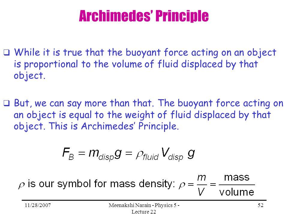 Archimedes' Principle